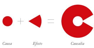 causa-efecto-grafica2